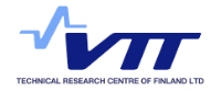 VTT Technical Research Centre