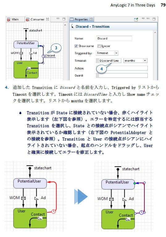 The Big Book Of Simulation Modeling Multimethod Modeling 1475049
