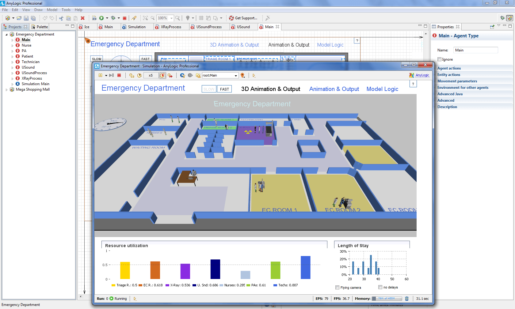 Emergency Department Simulation Model