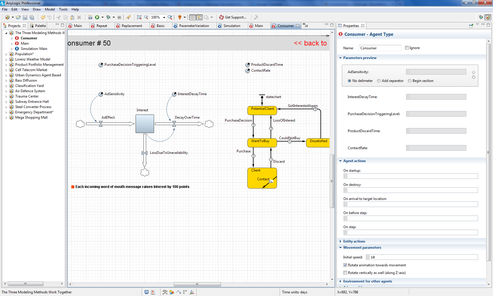 Multimethod Simulation Model
